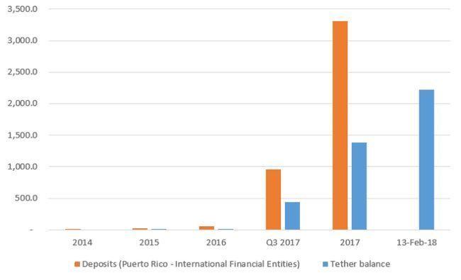 Анализ криптовалютного рынка. прогноз динамики курса биткоина и альткоинов