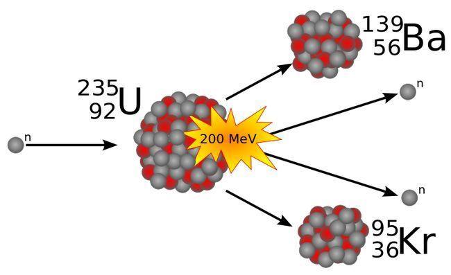 Что такое атомарный своп? криптовалюты поддерживающие atomic swap