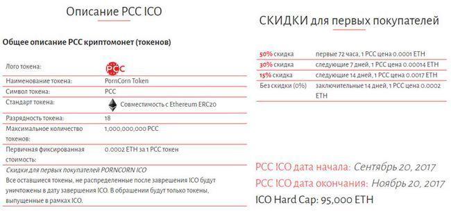 Ico платформыpcorn — первый блокчейн в нише сервисов для взрослых