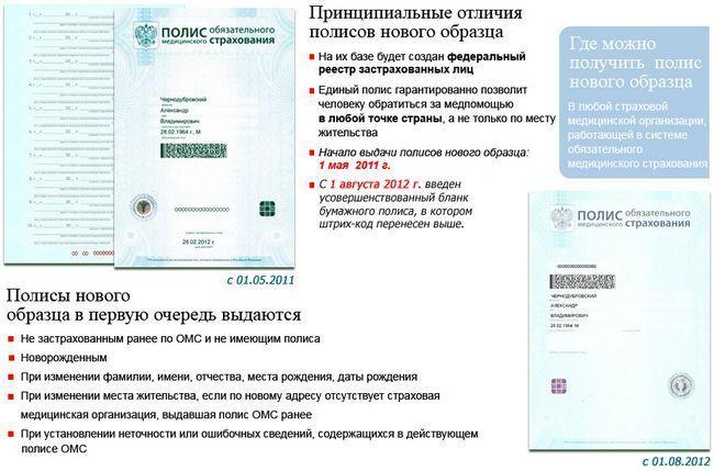 Как узнать номер медицинского страхового полиса по фамилии москва