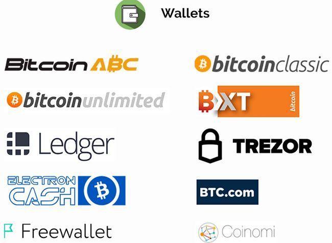 Криптовалюта bitcoin cash (bch) — онлайн курс биткоин кеш и калькулятор
