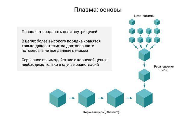 Криптовалюта omisego (omg) — обзор проекта, курс, калькулятор