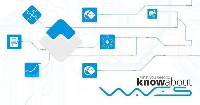 Криптовалюта waves — онлайн курс и калькулятор