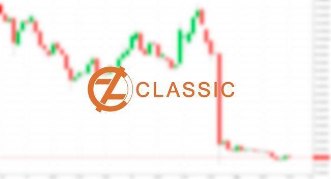Криптовалюта zclassic: как она появилась и на каких ресурсах можно узнать ее курс?