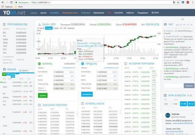 Криптовалютная биржа yobit — общая информация о торговой площадке