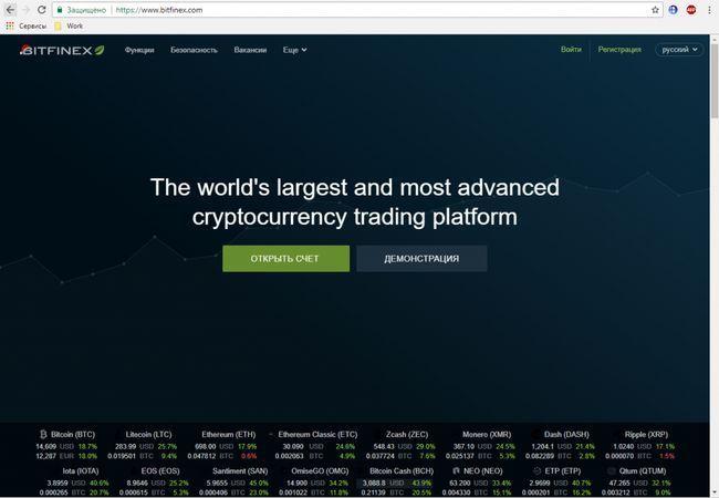 Международная криптобиржа bitfinex. описание и инструкция по работе.