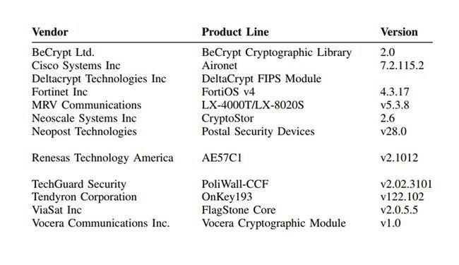 Найдена уязвимость данных пользователей криптовалютных бирж
