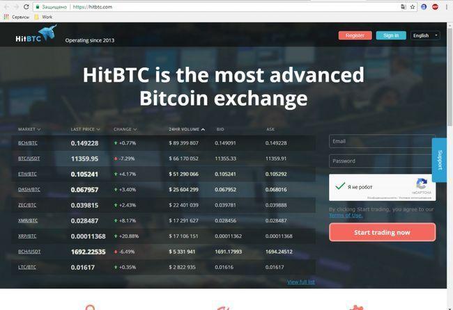 Обзор биржи hitbtc: плюсы и минусы площадки, регистрация, торговля и вывод средств