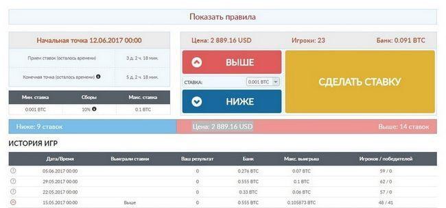 Обзор биржи livecoin.net — преимущества, регистрация, торги