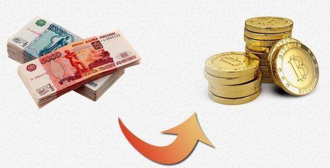 Покупаем биткоин за рубли. обменники, сервис localbitcoin и биржи криптовалют